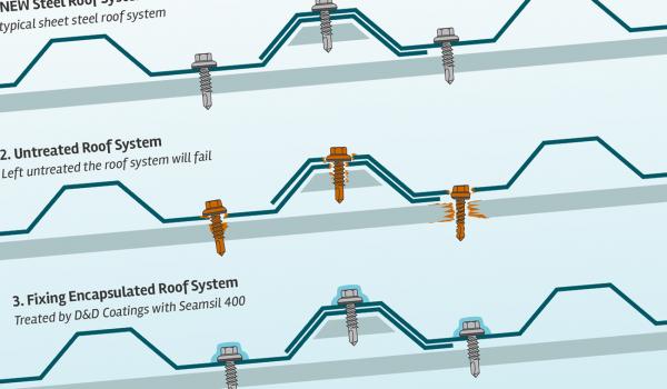 roof fixings diagram